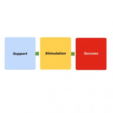 What is Stimulation Marketing?